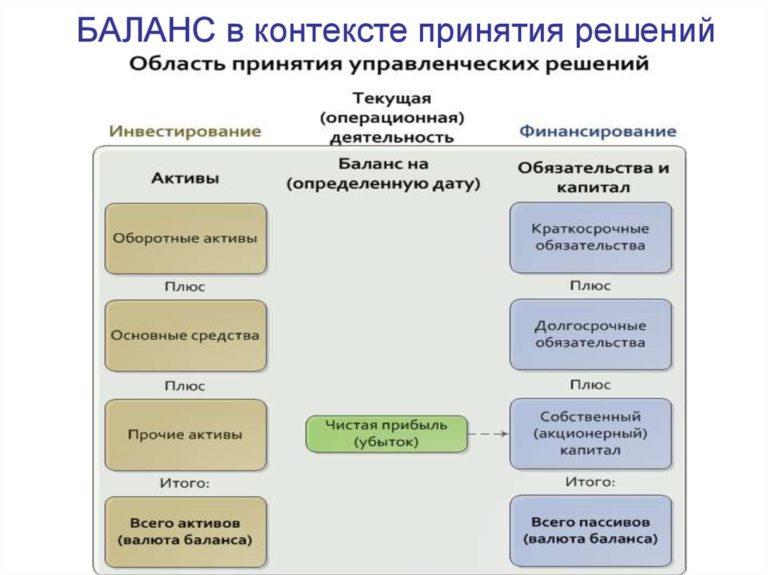 Рациональный подход к принятию решения - Энциклопедия по ...
